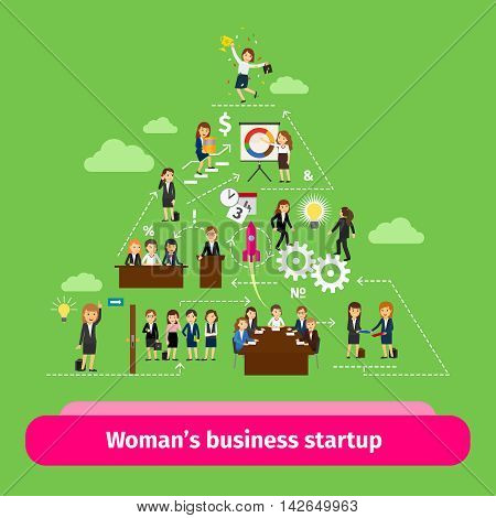 Professional women business structure. Businesswomens startup group vector illustration