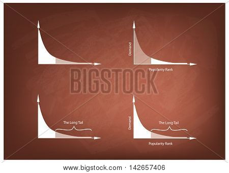 Illustration of Set of Fat Tailed and Long Tailed Distributions Chart Label on A Chalkboard Background.