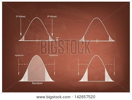 Business and Marketing Concepts Illustration of Standard Deviation Gaussian Bell or Normal Distribution Curve on A Chalkboard Background.