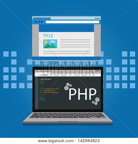 PHP programming and coding concept website development illustration