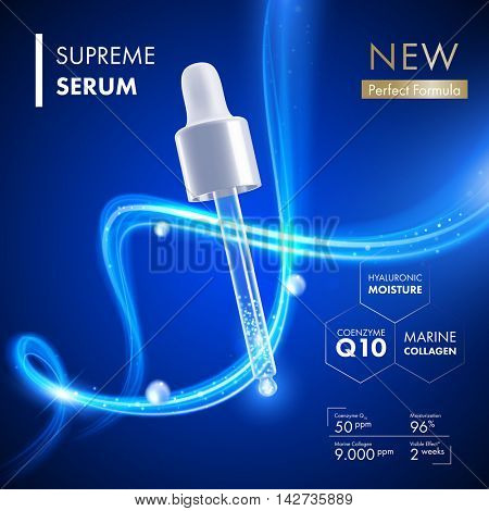 Supreme serum dropper with coenzyme Q10 essence. Premium collagen skin care design with neon blue light DNA helix backgrounds. Skincare treatment design.