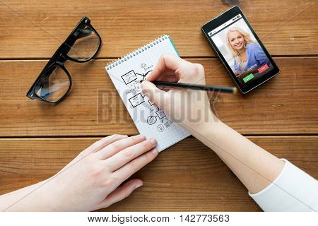 planning, business and people concept - close up of woman or student drawing scheme in notepad with pencil and eyeglasses with smartphone on wooden table