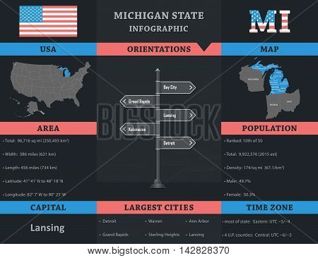 USA - Michigan state infographic template design