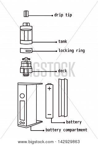 Vector illustration of vaporizer elements. Vaporizer instruction.