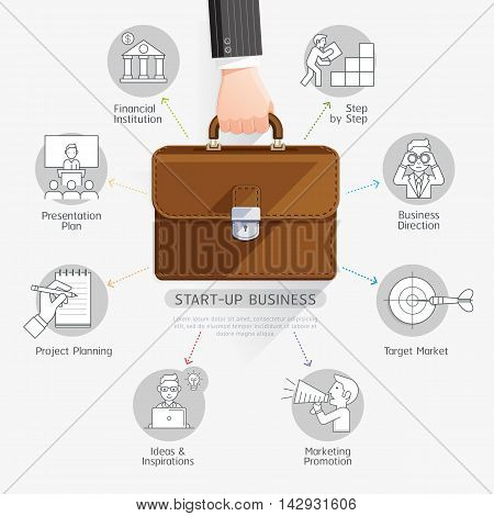 Business start up planning conceptual design. Businessman hand holding briefcase bag. Vector illustration. Can be used for workflow layout diagram number options web design infographics and timeline.