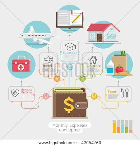 Monthly expenses conceptual flat style. Vector illustration. Can be used for workflow layout template banner diagram number options web design infographics timeline.