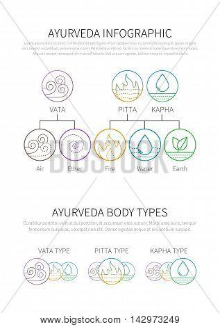 Ayurveda vector illustration doshas vata, pitta, kapha thin linear icons. Ayurvedic body types infographic template.