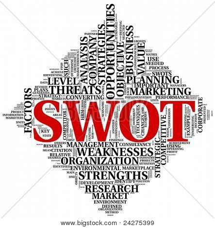 SWOT analysis concept in word tag cloud isolated on white