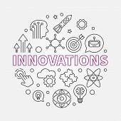 Innovations Vector Round Concept Illustration Made Of Innovation Technology Outline Icons poster