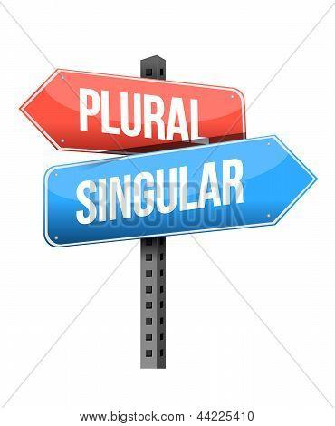 Plural, Singular Road Sign