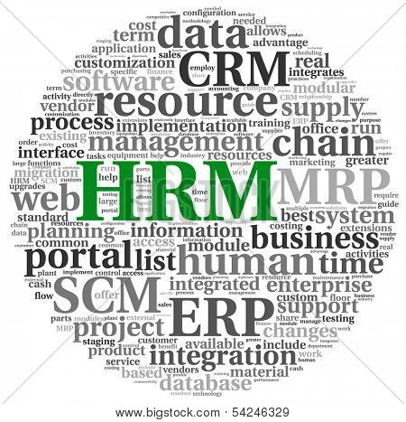 HRM Human resource management concept in tag cloud on white background
