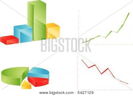 Conjunto de gráficos diferentes