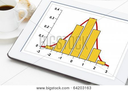 graph of data histogram  Gaussian distribution on a digital tablet