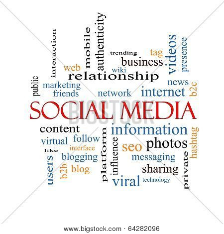 Social Media Word Cloud Concept