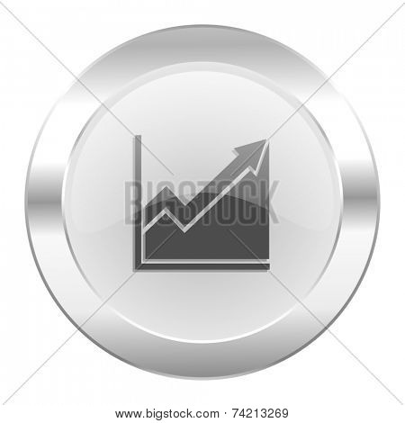 histogram chrome web icon isolated