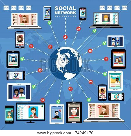 Social Networks.