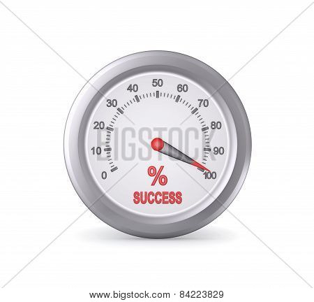 Success Meter Indicate Maximum