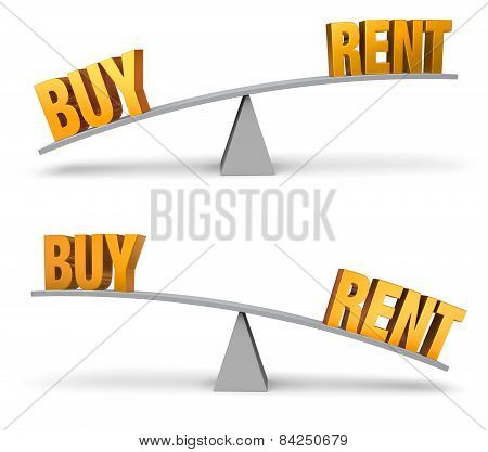 Weighing Whether To Buy Or Rent Set