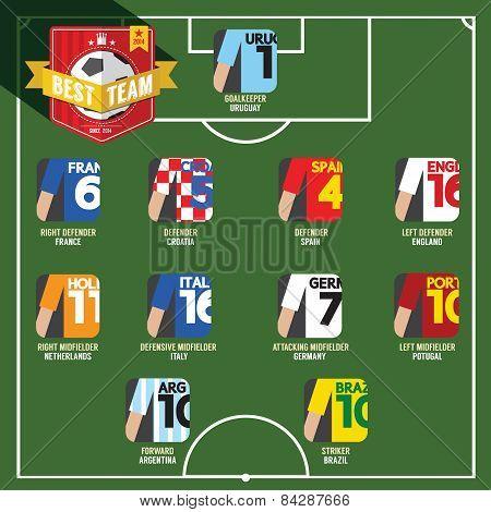 Best Team Soccer Of Football.
