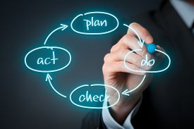 pic of plan-do-check-act  - PDCA  - JPG