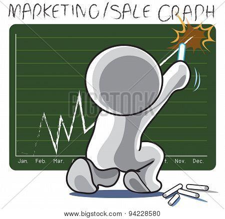 Marketing Sale Success Graph Notice Board Sit