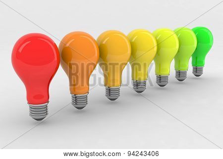 Energy Classification Light Bulbs