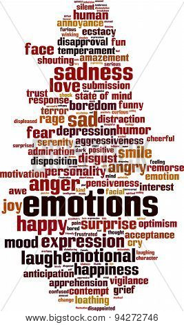 Emotions Word Cloud