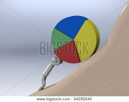 Colored Pie Chart White Man Rolls Up The Mountain