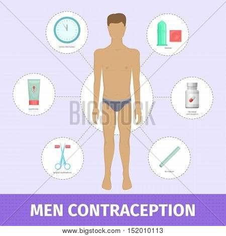 Set of male contraception methods: condom and injection hormonal oral pills and spermicide. Contraceptive for safe sex and birth control. Flat vector illustration with man body