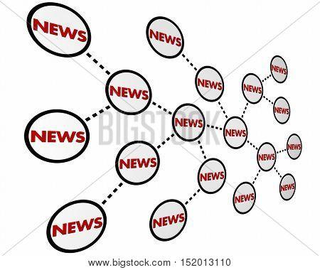 News Spreading Information Sharing Network 3d Illustration