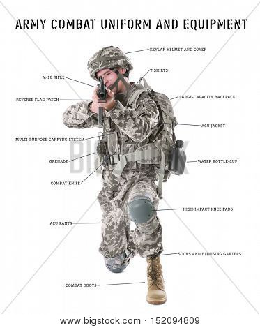 ARMY COMBAT UNIFORM and EQUIPMENT. Soldier in camouflage taking aim, isolated on white