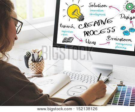 Creative Process Evaluation Ideas Imagination Concept
