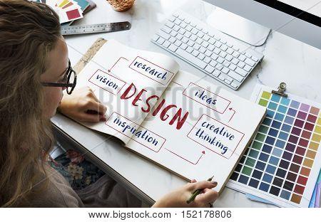 Creative Thinking Creativity Design Process Concept