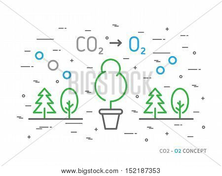 CO2 carbon dioxide to O2 oxygen colorful linear vector illustration with trees forest plant atom molecule. Natural ecology ecological oxygen creative graphic concept. Natural eco oxygen process.
