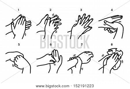 Washing Hands Step by Step Method, a hand drawn vector doodle illustration of a how to wash hands properly.
