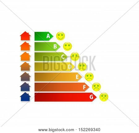 Diagram Of House Energy Efficiency Rating With Smileys