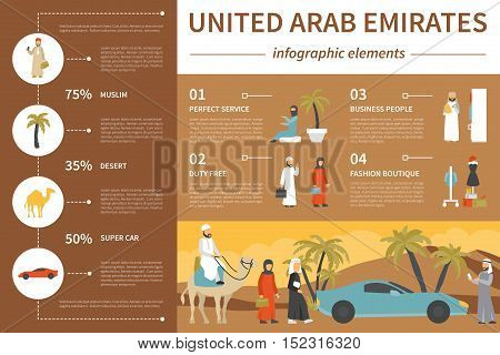 United Arab Emirates infographic flat vector illustration. Editable Presentation Concept