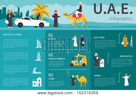 UAE infographic flat vector illustration. Editable Presentation Concept