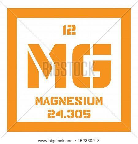 Magnesium Chemical Element