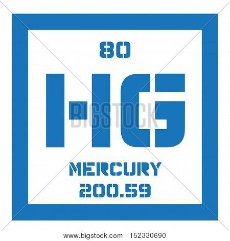 Mercury Chemical Element