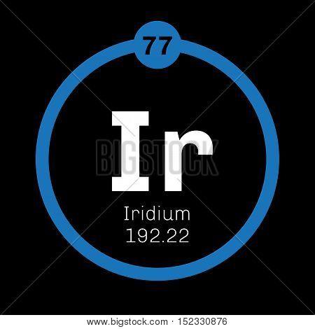Iridium Chemical Element