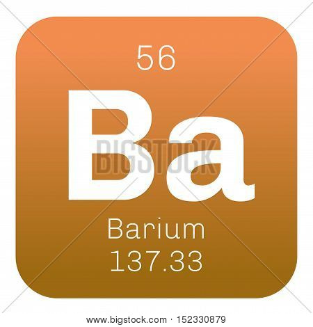 Barium Chemical Element