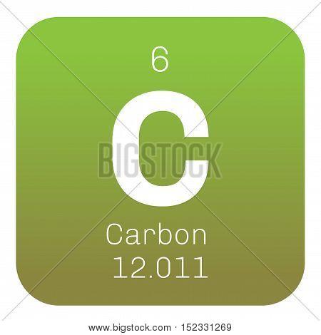 Carbon Chemical Element