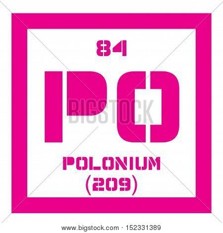 Polonium Chemical Element