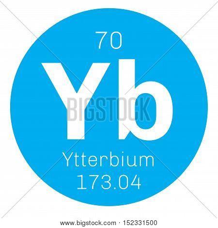 Ytterbium Chemical Element
