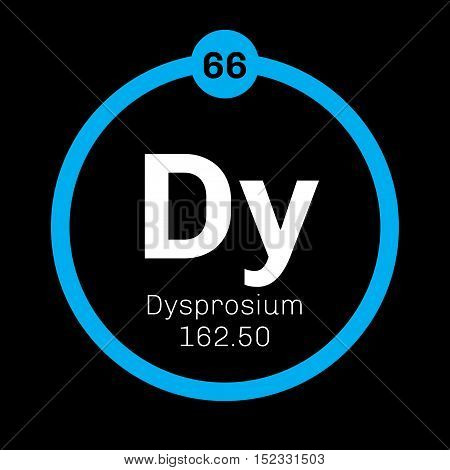 Dysprosium chemical element. Colored icon with atomic number and atomic weight. Chemical element of periodic table.