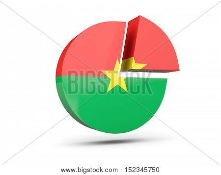 Flag Of Burkina Faso, Round Diagram Icon