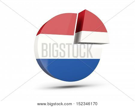 Flag Of Netherlands, Round Diagram Icon