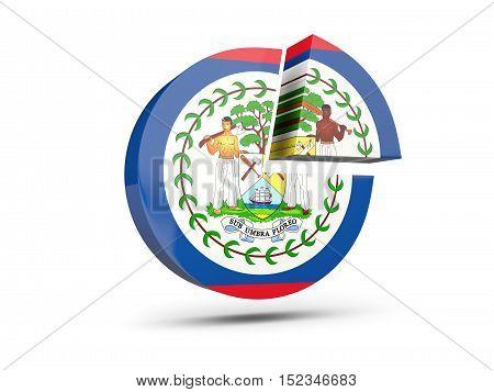 Flag Of Belize, Round Diagram Icon