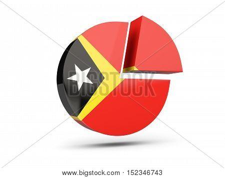 Flag Of East Timor, Round Diagram Icon